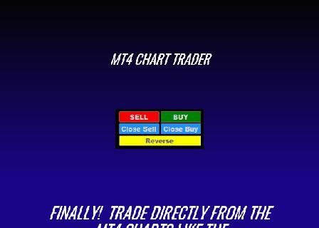 MT4 Chart Trader review